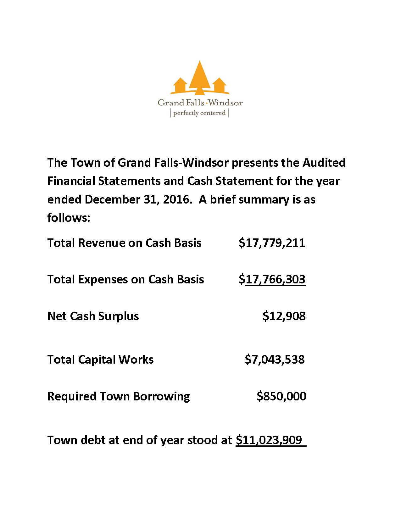 Audited Financial Statements and Cash Statement Dec 31 2016